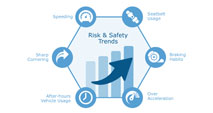 risk-and-safety-reporting